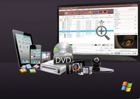 AVCWare DVD Ripper Ultimate 7.0.1.1228