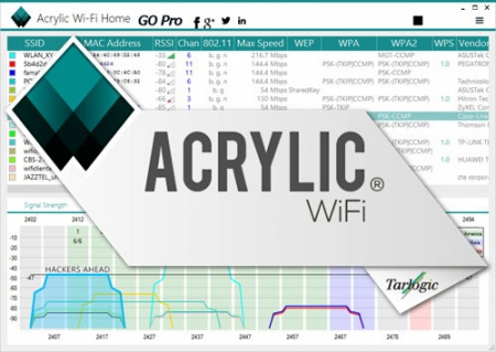 Acrylic Wi-Fi Home 3.1.6117.24454 + Portable